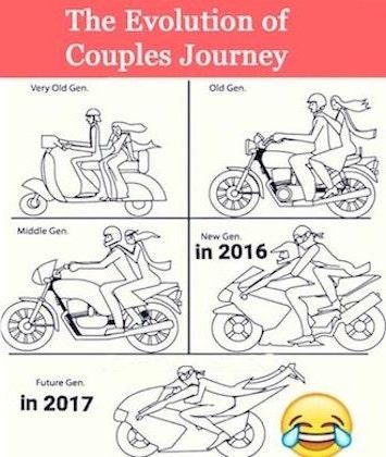 The Evolution of Couples Journey