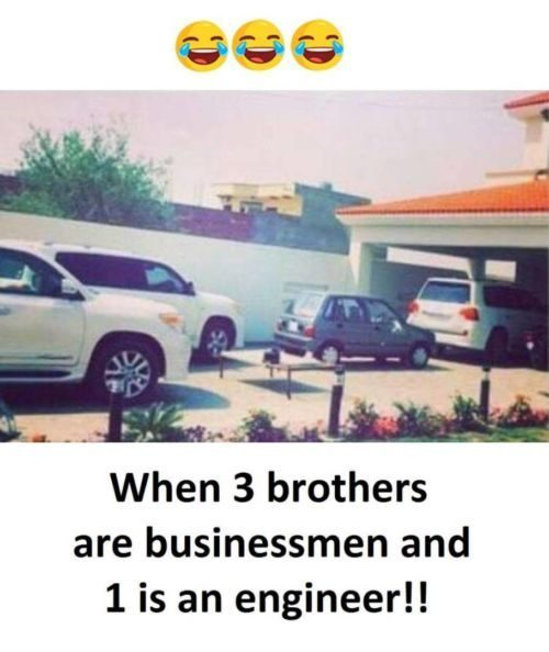 When 3 brothers of an Engineer are businessmen
