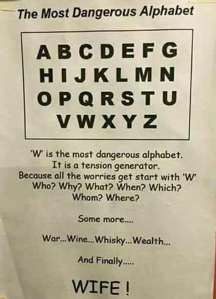 Most dangerous alphabet